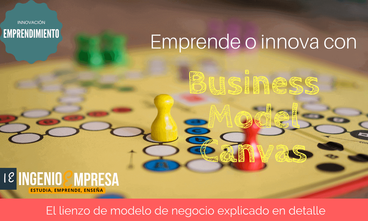 Business Model Canvas Ejemplo