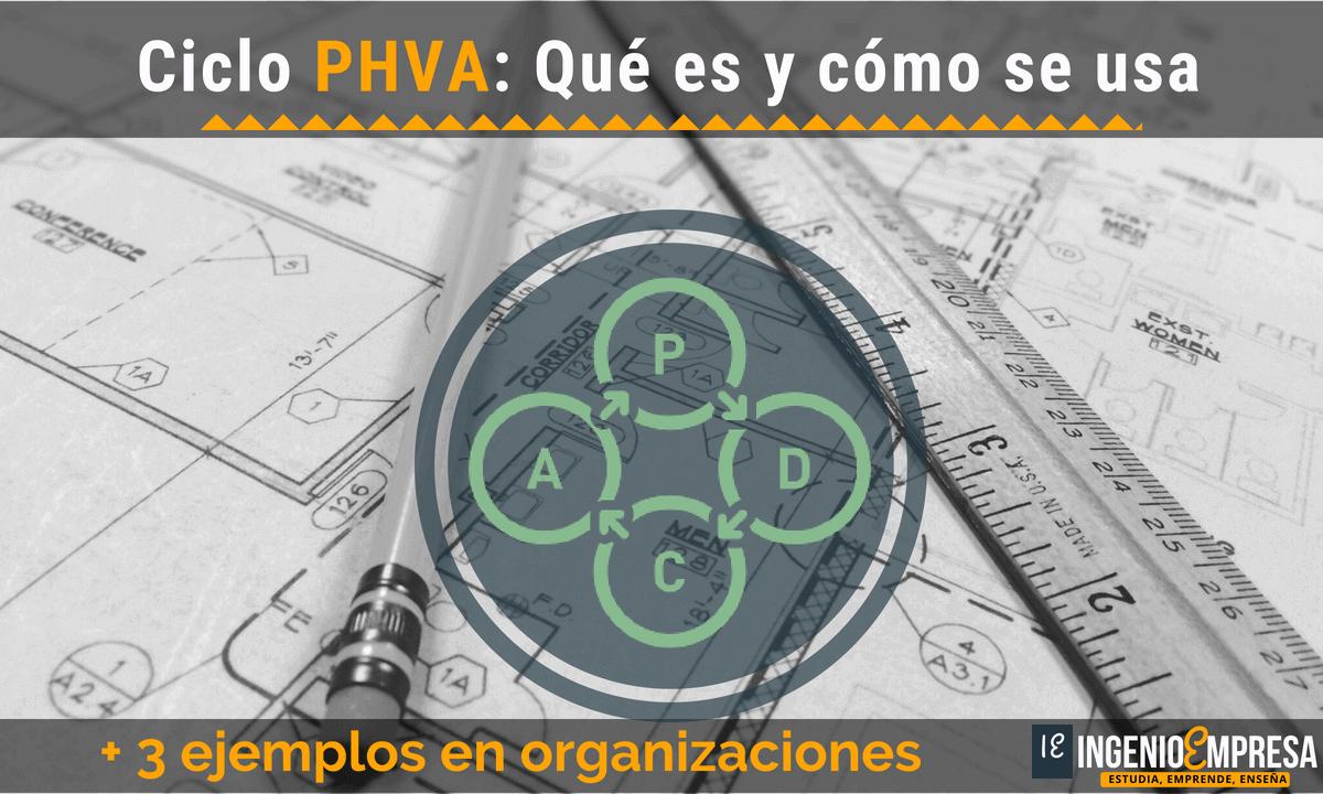 Qué es el ciclo PHVA