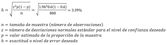 ejemplo calcular exactitud muestreo de trabajo